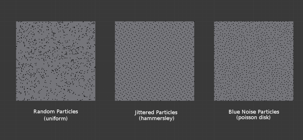 Shows blue noise distributed particles in comparison to other options